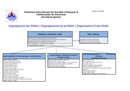 Organigramm der FISAIC / Organigramme de la FISAIC