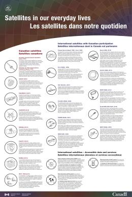 Affiche Les satellites dans notre quotidien au format PDF : 24 x 36