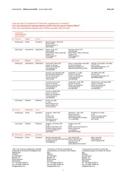 Liste der beim Europäischen Patentamt zugelassenen