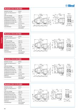ModulA-D 40-18 250 RED ModulA-D 50-6 240 RED ModulA-D 50