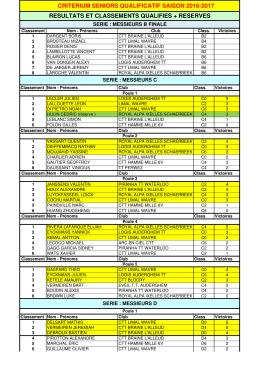 criterium seniors saison 2016-2017 resultats qualifies