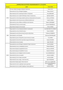 Tableau nomination encadrement DR.xlsx