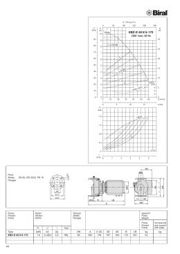 EBZ-E 65 V/4-170