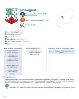 Nowogard - proinvestors.pl