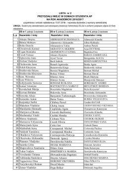 Lista nr 2 osób, które otrzymały miejsce w Domach Studenta