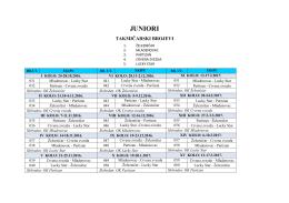 JUNIORI - Raspored utakmica