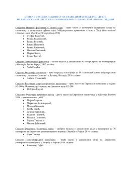 Списак студената - Универзитет у Новом Саду