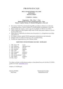 Prva Liga BiH