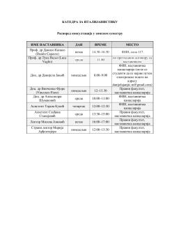 Термини консултација у зимском семестру 2016/2017, Катедра