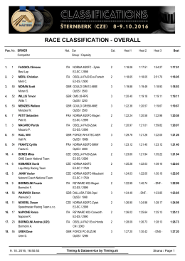 race classification - overall