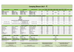 Camping Šimuni 2017