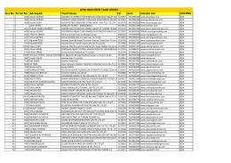 atso web projesi içinde site isteyenler listesi