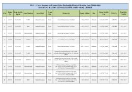 Hafriyat Taşıma İzin Belgesine Sahip Araç Listesi