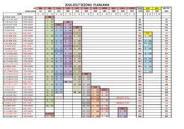 2016 - 2017 sezon planlama