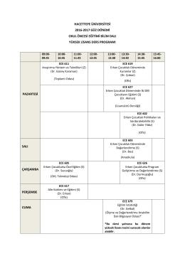 Yüksek Lisans - Hacettepe Üniversitesi Okul Öncesi Eğitimi