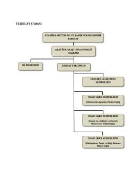 teşkilat şeması - Atatürk Araştırma Merkezi