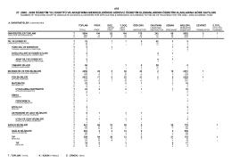 27. 2008-2009 öğretim yılı enstitü ve araştırma merkezlerinde