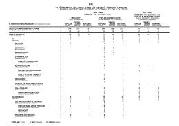 21. öğretim alanlarına göre lisansüstü öğrenci sayıları