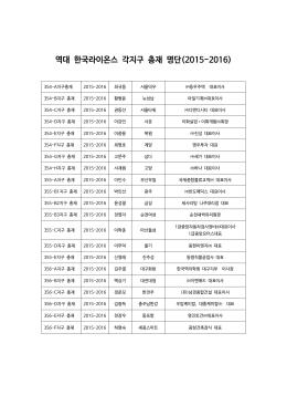 역대 한국라이온스 각지구 총재 명단(2015