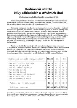 Hodnocení učitelů žáky základních a středních škol