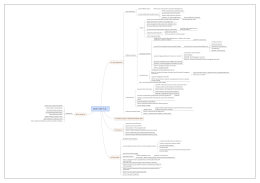 Aktivity a procesy MAP ORP ČB