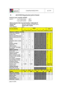 Učební plány - Střední průmyslová škola chemická Pardubice