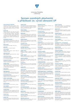 Seznam oceněných absolventů u příležitosti 70. výročí obnovení UP