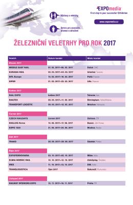 železniční VeleTRHY PRO ROK 2017