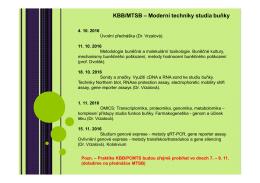 KBB/MTSB – Moderní techniky studia buňky