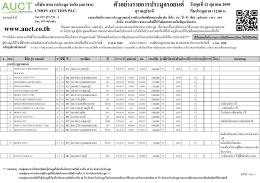 Car list Surat of wed 12 October 2016