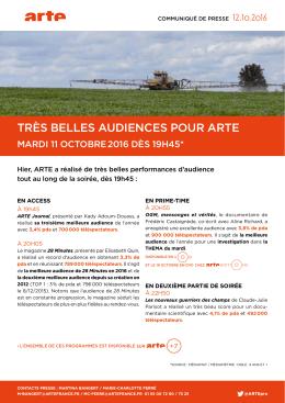 TRÈS BELLES AUDIENCES POUR ARTE