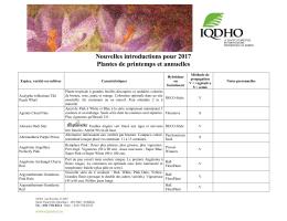liste complète des plantes présentées