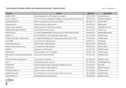 Liste des entreprises de sécurité
